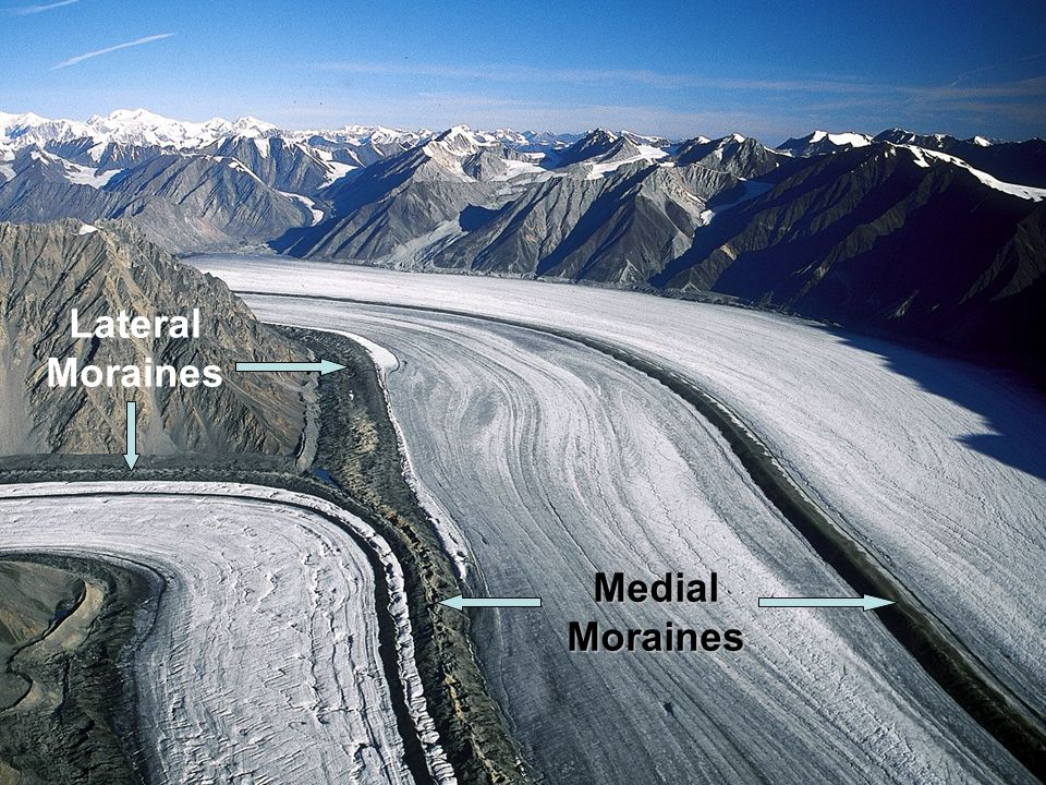 continental Ice drift age