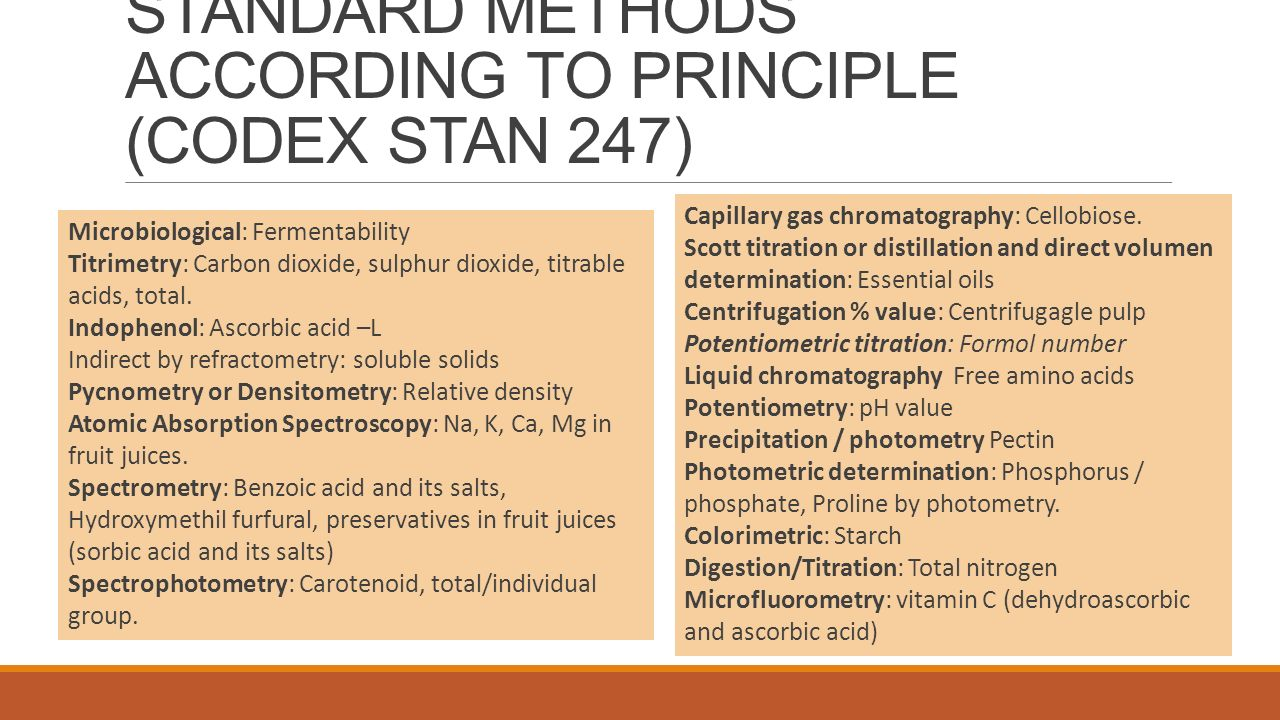 codex general standard for fruit juices How to cite codex standards at the end of an article for example codex stan  247, 2005 general standard for fruit juices and nectars (by apa standard.