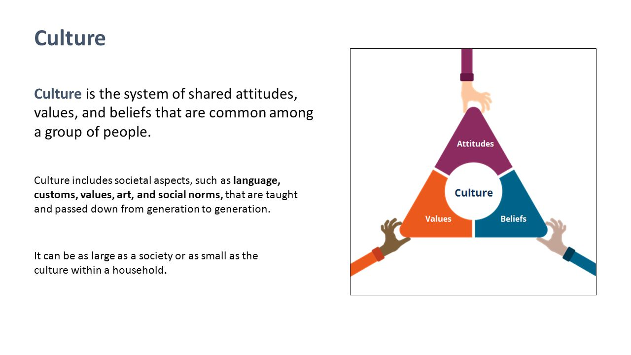 Culture Culture is the system of shared attitudes, values, and beliefs that are common among a group of people.