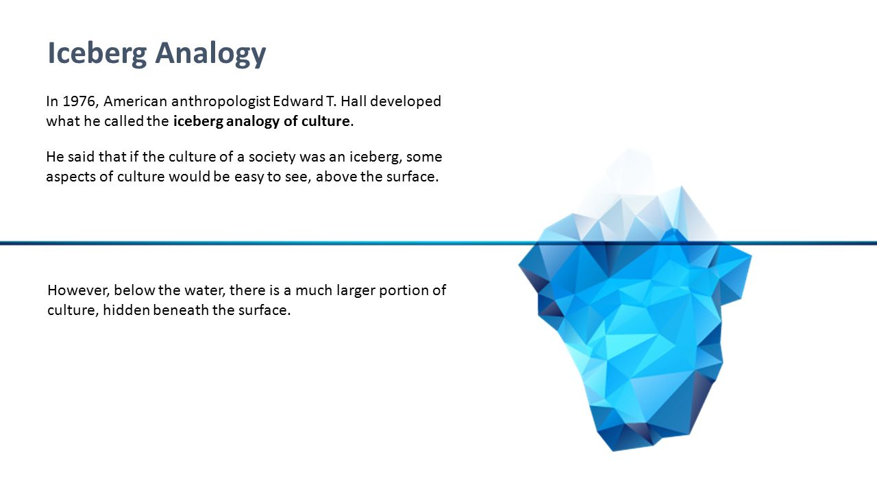 Iceberg Analogy In 1976, American anthropologist Edward T. Hall developed what he called the iceberg analogy of culture.
