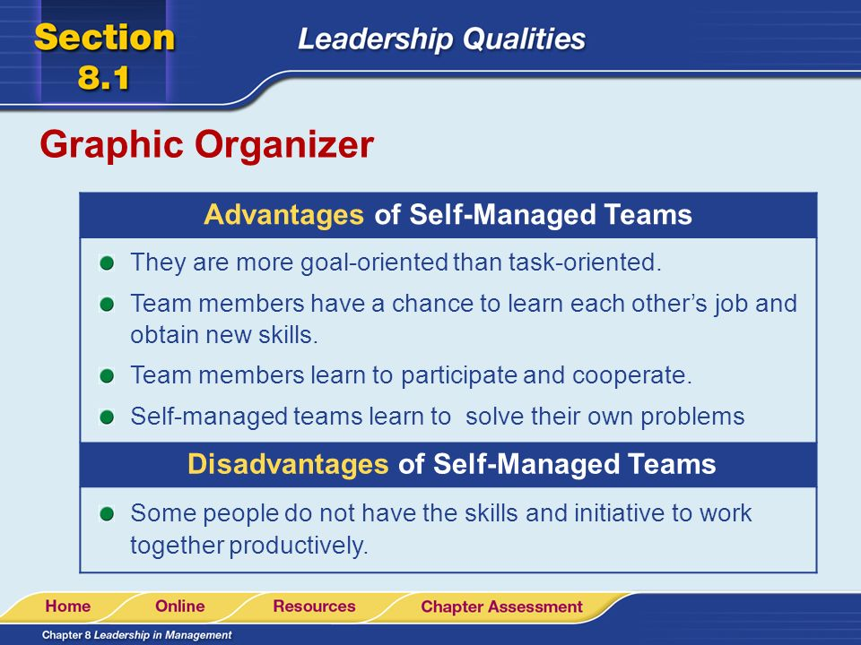 Advantages of Self-Managed Teams Disadvantages of Self-Managed Teams