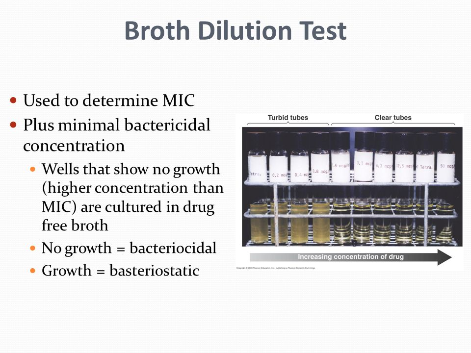 Broth Dilution Test Used to determine MIC