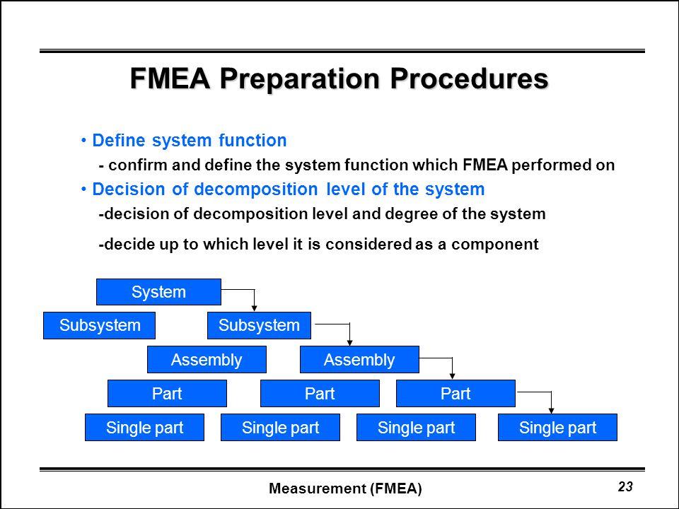 Fmea Preparation Procedures