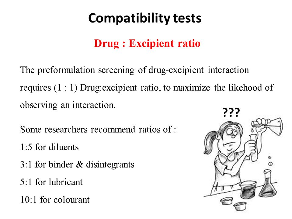 Compatibility tests Drug : Excipient ratio