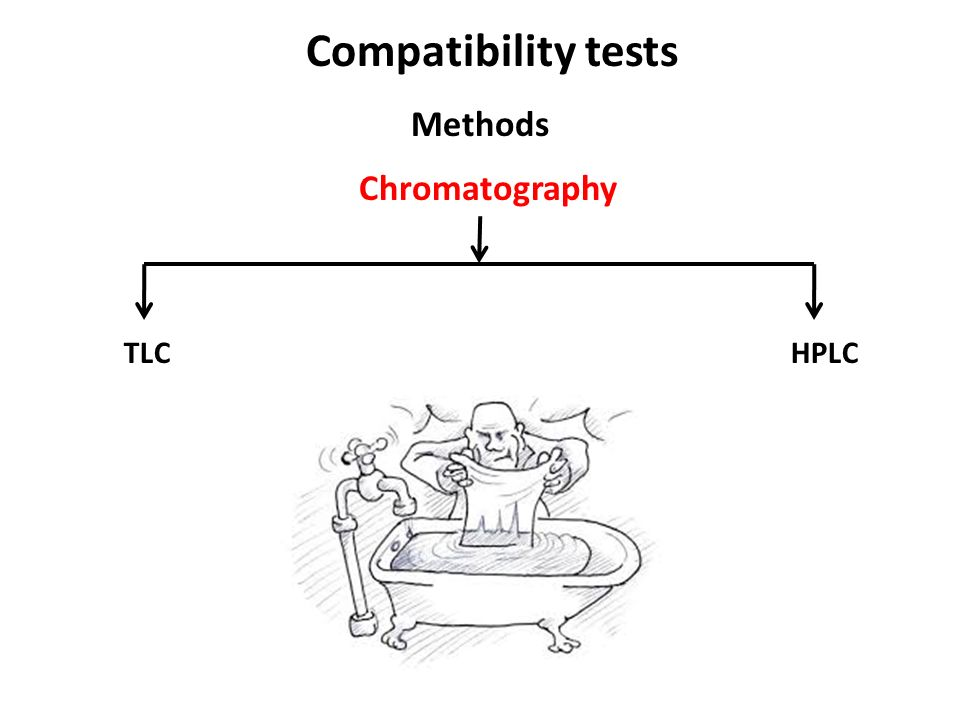 Compatibility tests Methods Chromatography TLC HPLC