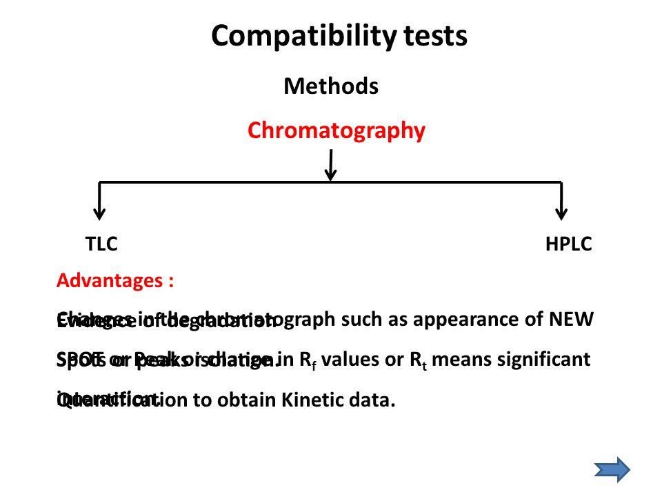 Compatibility tests Methods Chromatography TLC HPLC Advantages :