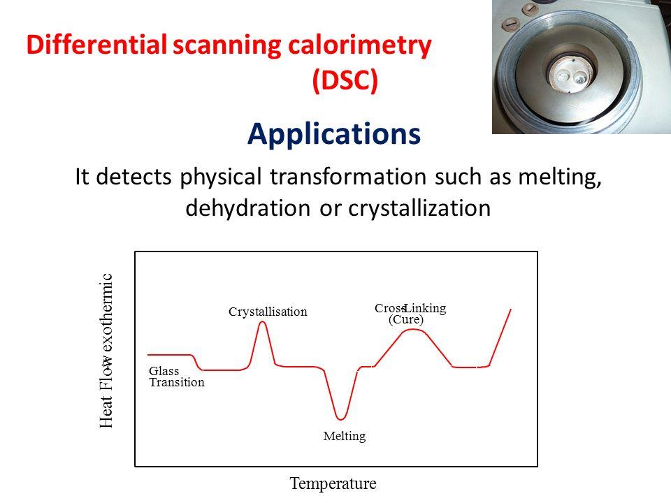 Applications Differential scanning calorimetry (DSC)