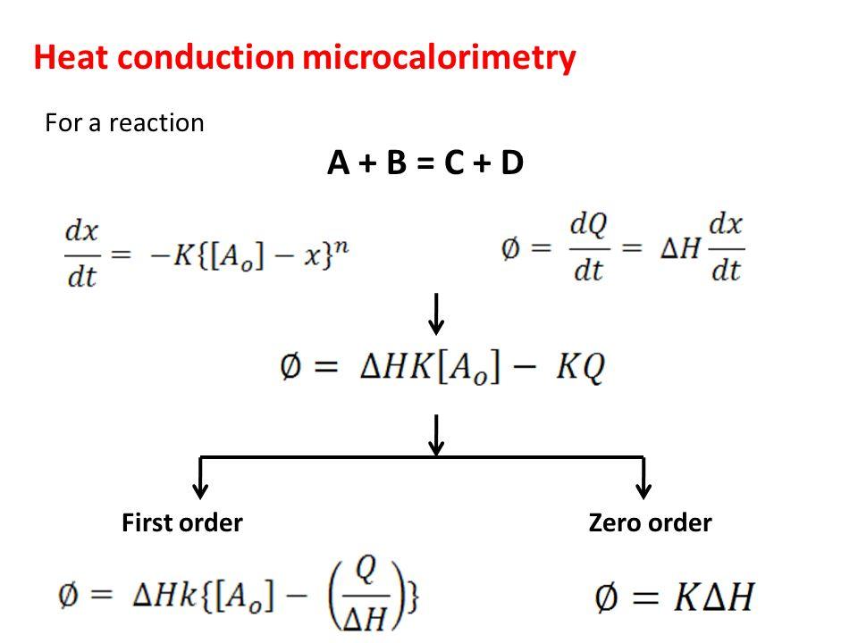 Heat conduction microcalorimetry