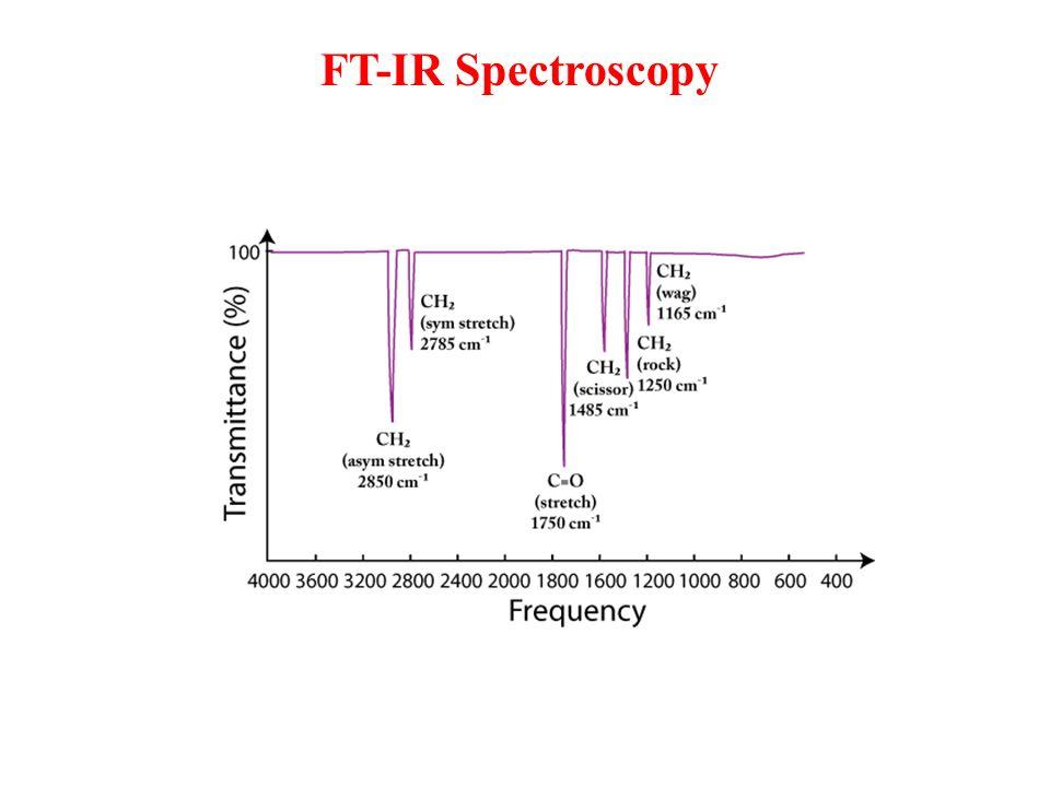 FT-IR Spectroscopy