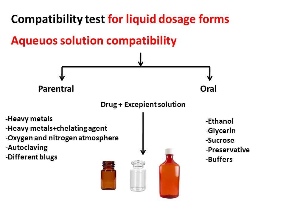 Compatibility test for liquid dosage forms