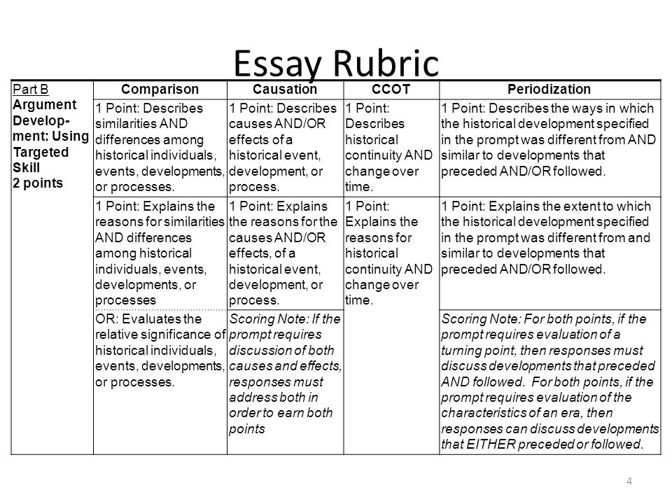 ap us history free response essay 2010 ap united states history free-response questions 1 united states history section ii part a (suggested writing time--45 minutes) percent of section ii score - 45.