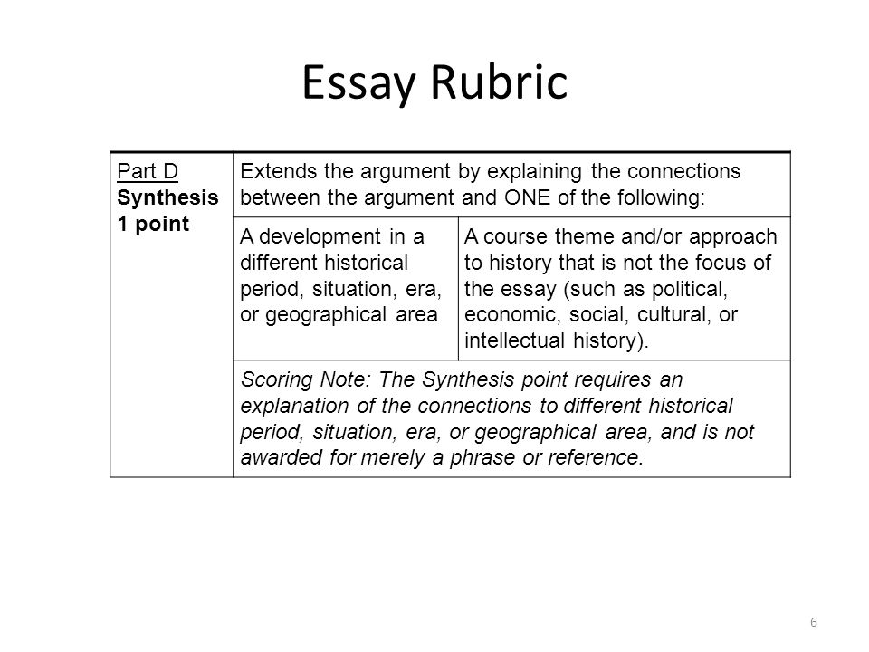 A Synthesis Essay Outline