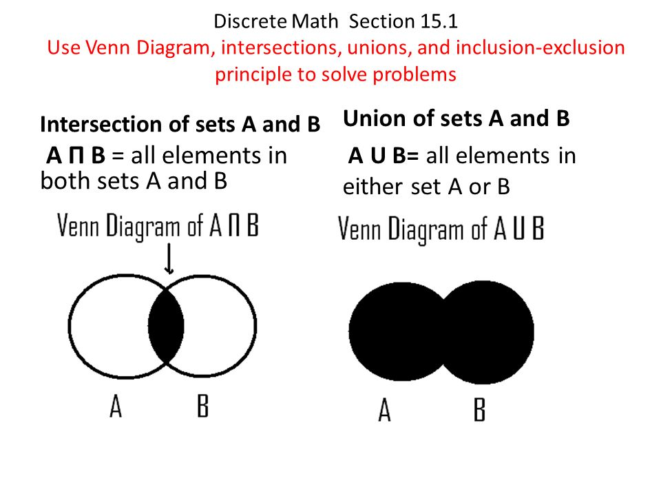 A b all elements in both sets a and b ppt video online download a b all elements in both sets a and b ccuart Choice Image