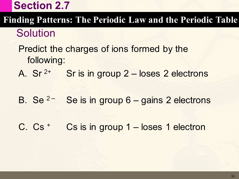 Chapter 2 atoms and elements ppt download section 27 finding patterns the periodic law and the periodic table solution urtaz Gallery