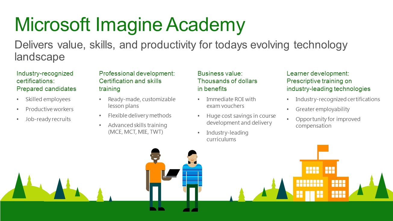 Microsoft imagine academy and microsoft certification ppt download microsoft certifications 4 microsoft imagine academy 1betcityfo Gallery