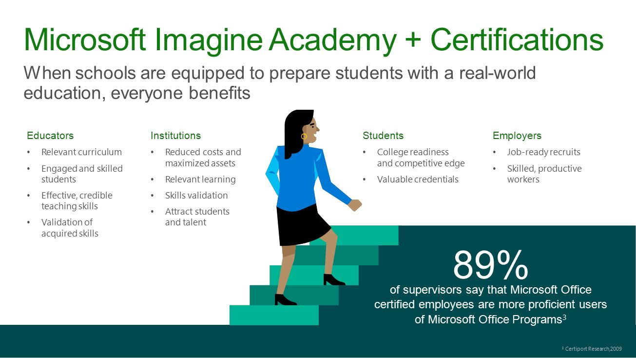 Microsoft imagine academy and microsoft certification ppt download microsoft imagine academy certifications 1betcityfo Images