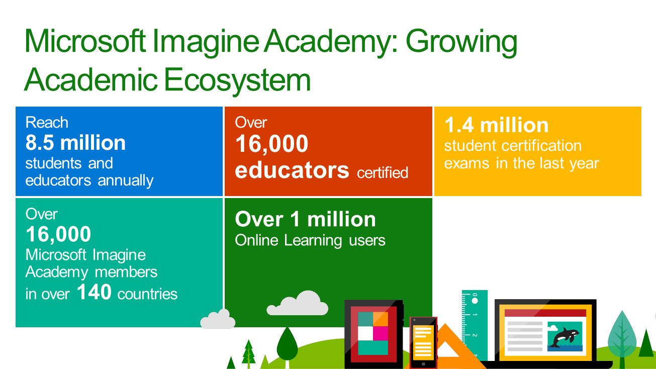 Microsoft imagine academy and microsoft certification ppt download 8 microsoft xflitez Choice Image