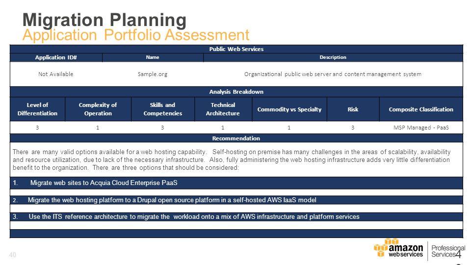 UA-IT Transformation Blueprint - ppt video online download