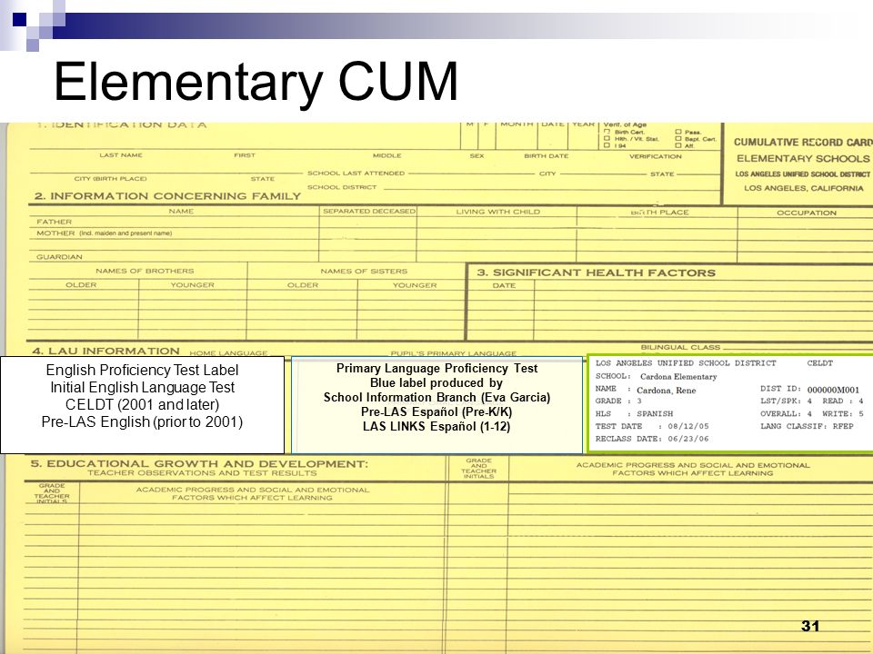 Reclassification & Monitoring of Reclassified Students - ppt download