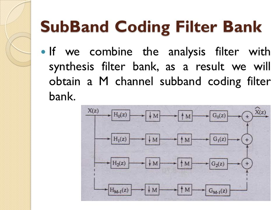 SubBand Coding Filter Bank