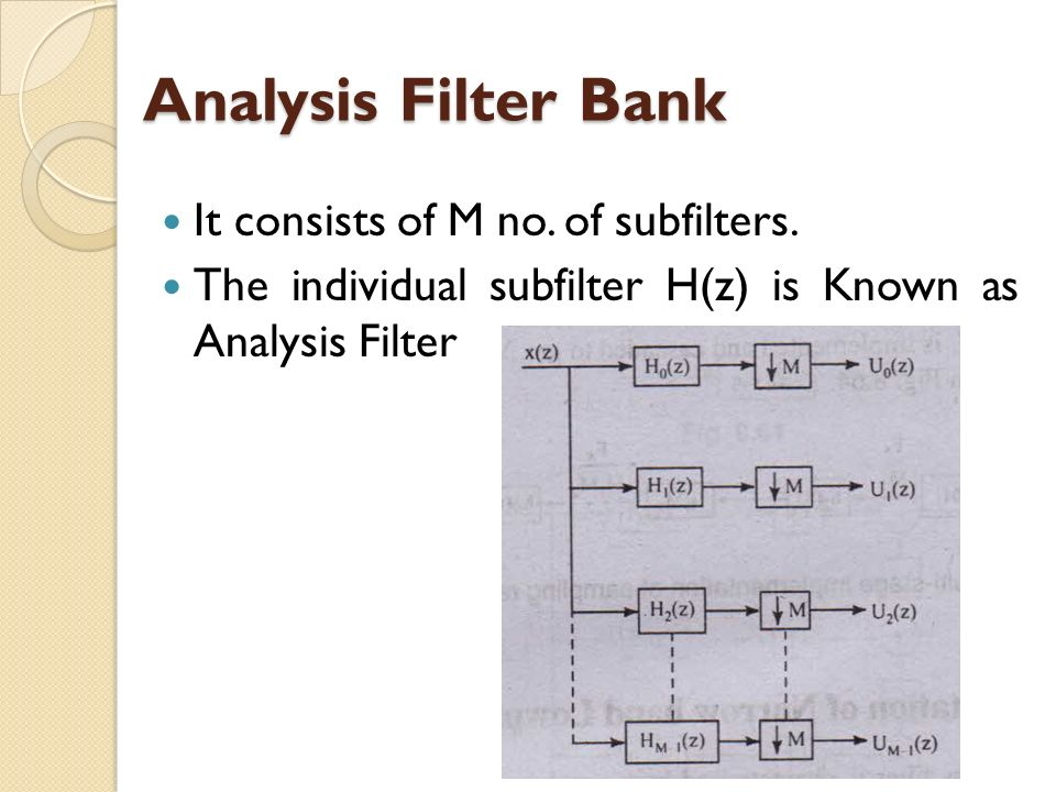 Analysis Filter Bank It consists of M no. of subfilters.