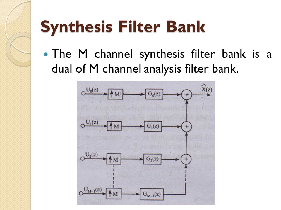 Synthesis Filter Bank The M channel synthesis filter bank is a dual of M channel analysis filter bank.
