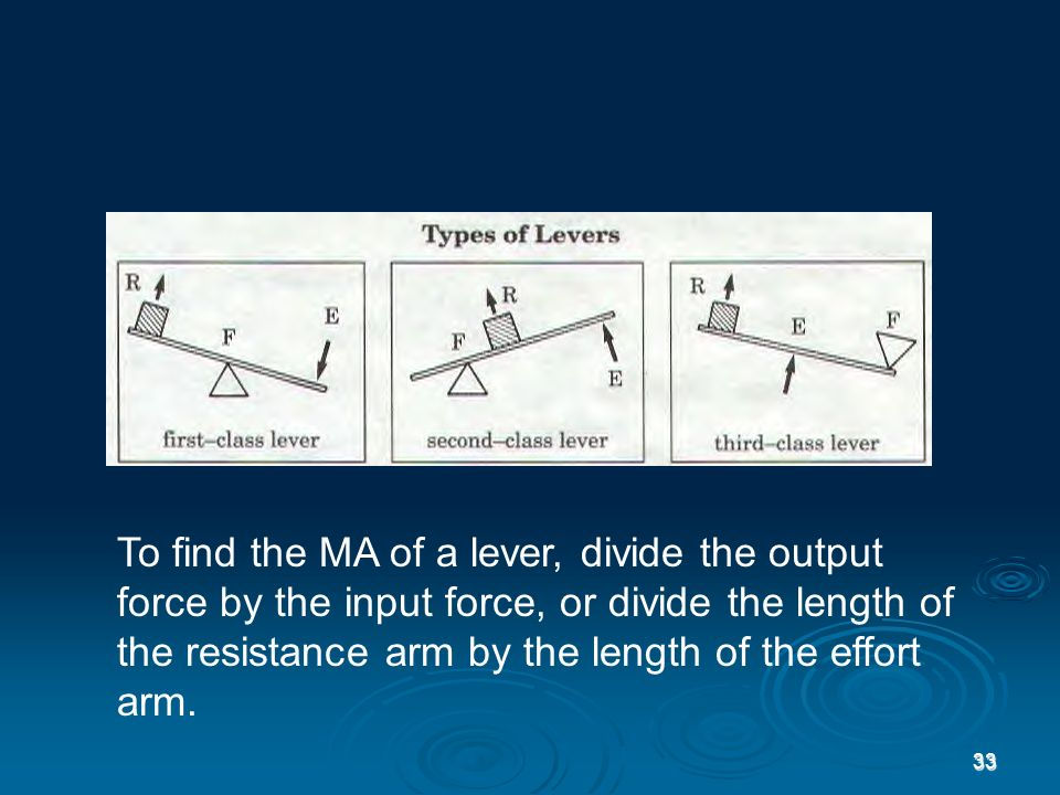 how to find the output force of a pulley