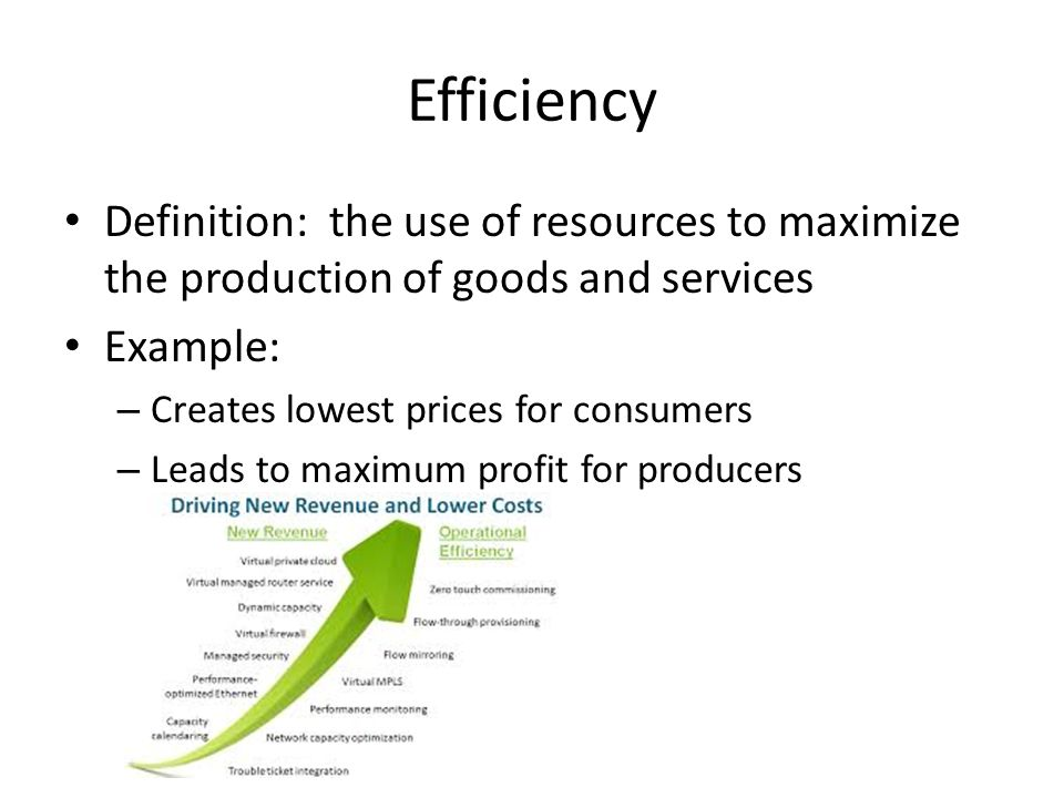Economics Semester Final Review - ppt video online download