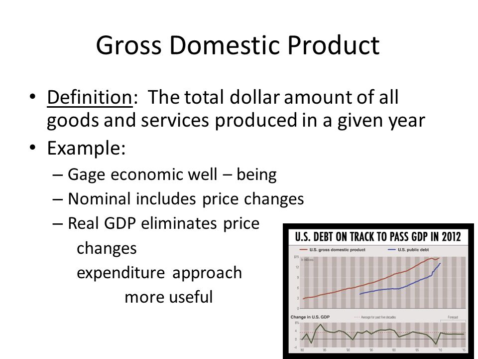 the gross domestic product essay Gross domestic product bachelor essay as such it is an indicator of a country's standard of living gross domestic product (gdp) is defined as the total value of final goods and services produced within a country's borders in year, regardless of ownership (gross domestic product 1).