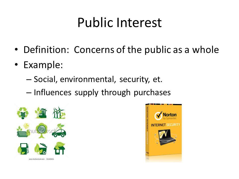 Interest Definition