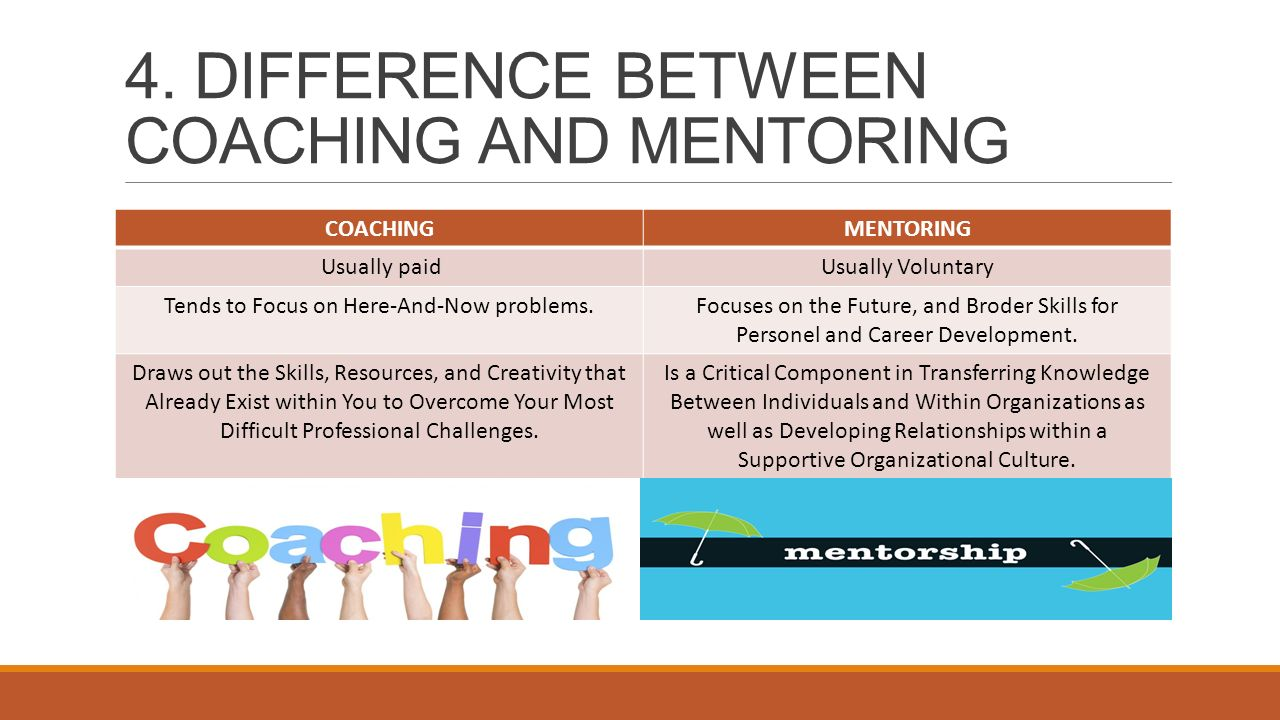 a comparison between teaching and coaching as jobs People who searched for physical education and coaching and coaching careers may be of interest to individuals who are interested in making a difference in the lives of below are a few examples of careers in physical education or coaching read on to learn more about job.