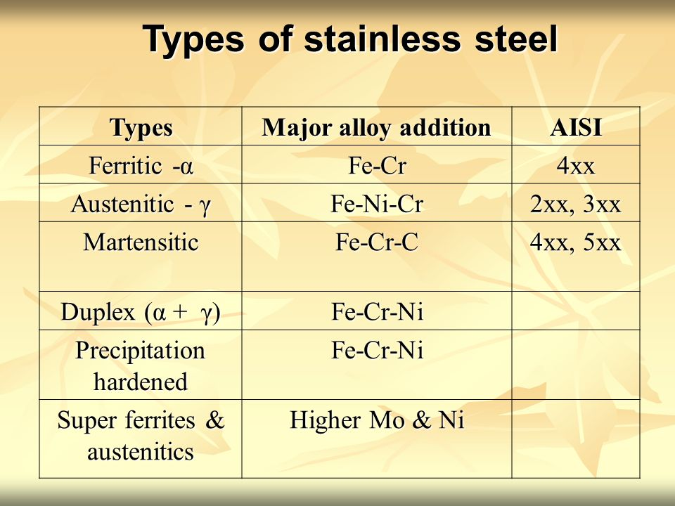Physical metallurgy ebb stainless steel ppt video