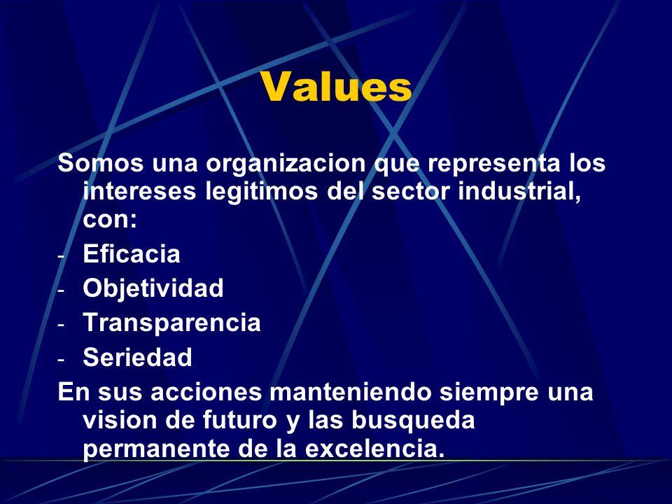 Values Somos una organizacion que representa los intereses legitimos del sector industrial, con: Eficacia.
