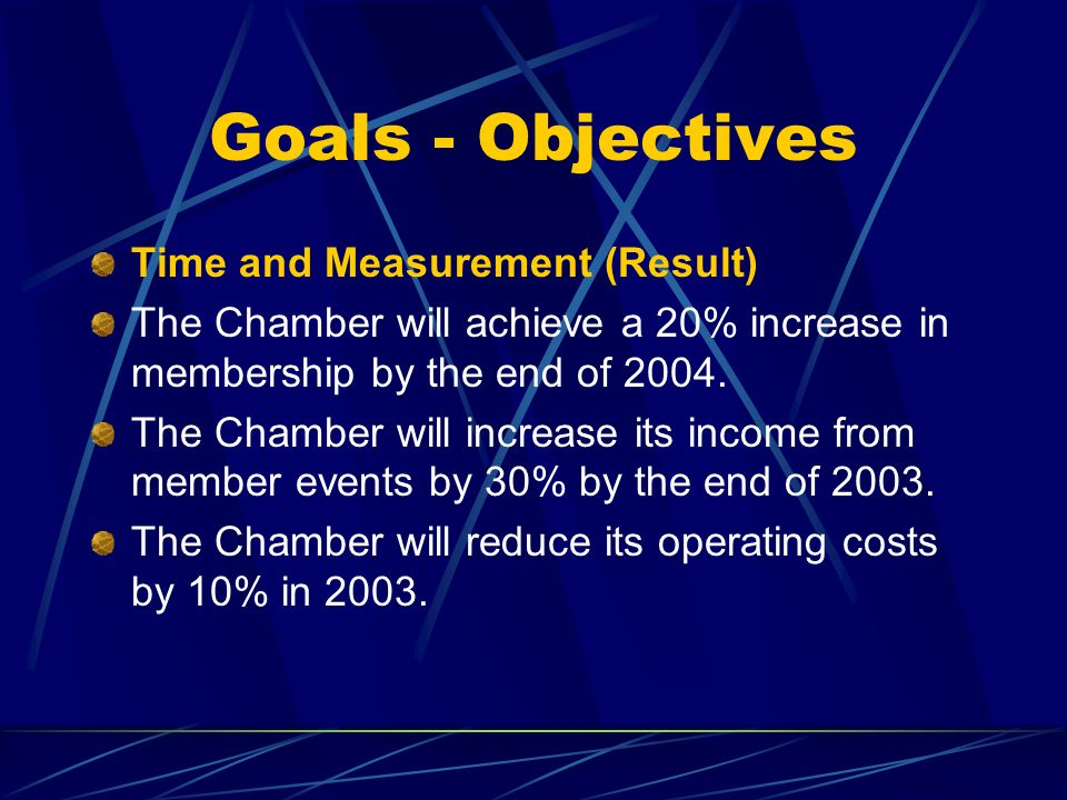 Goals - Objectives Time and Measurement (Result)