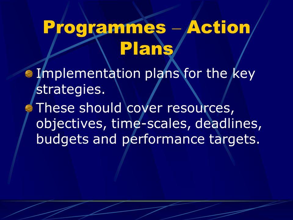 Programmes – Action Plans