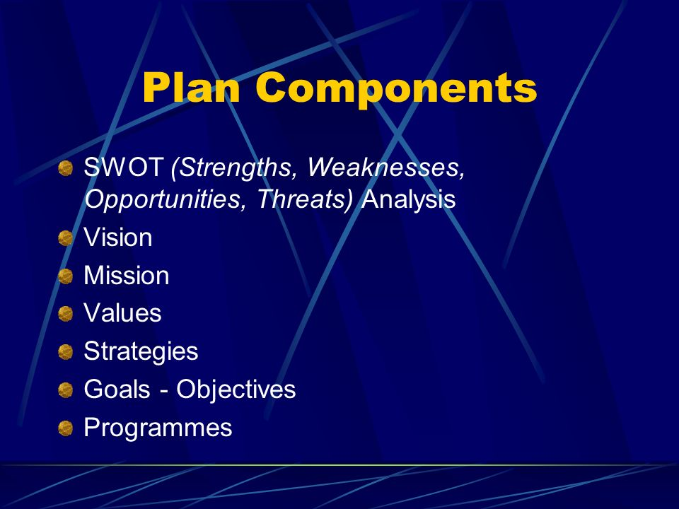 Plan Components SWOT (Strengths, Weaknesses, Opportunities, Threats) Analysis. Vision. Mission. Values.