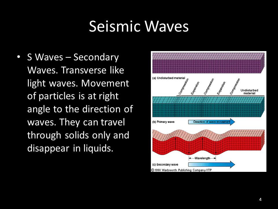 Seismic Waves That Can Only Travel Through Solids Are