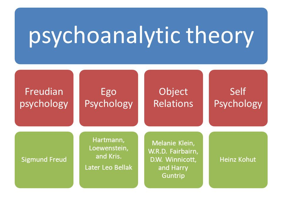 psychoanalysis and object relations A closely related aspect of object-relations theory which lacan also criticizes is its shift of emphasis from the oedipal encyclopedia of lacanian psychoanalysis.
