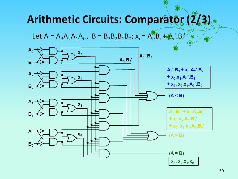 unit 8 combinational circuit design and simulation using