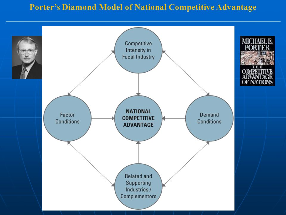 Lecture 05 opportunity identification and country - Porter s model of competitive advantage ...