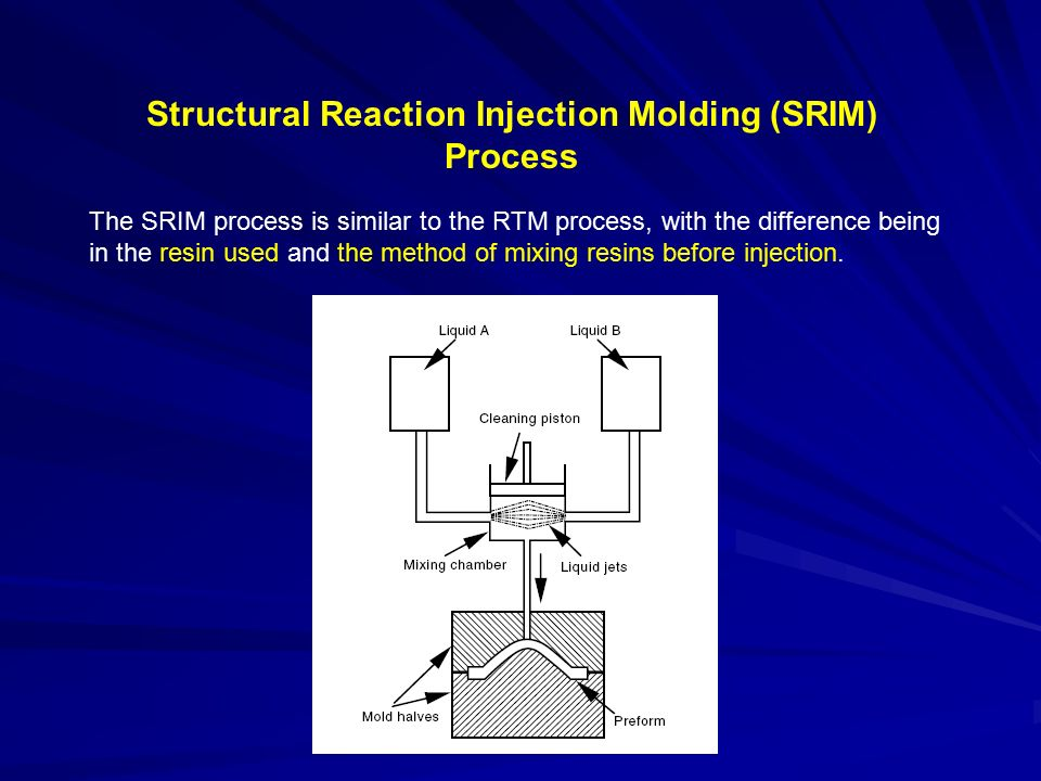 process flow diagram of water treatment plant composite manufacturing - ppt download process flow diagram of reaction injection moulding