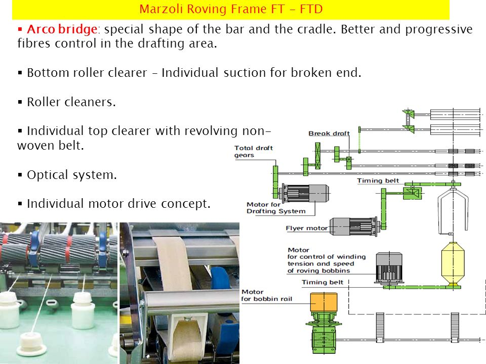 Developments in drafting system by dinesh garg m tech ppt for Drive end and non drive end of motor