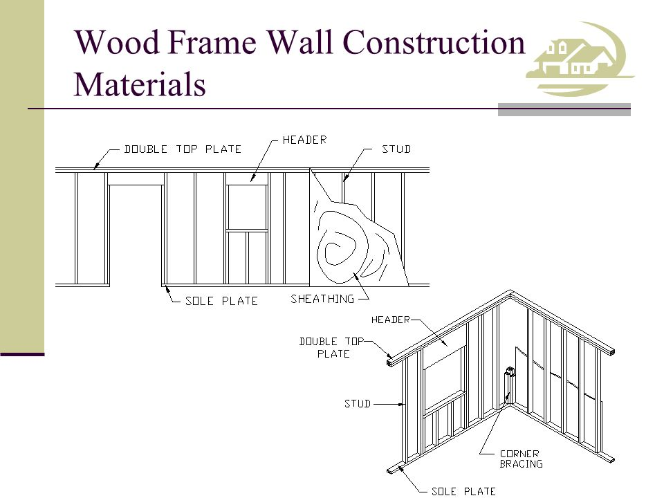 Wood Wall Construction : Competency draw wall sections and details ppt video