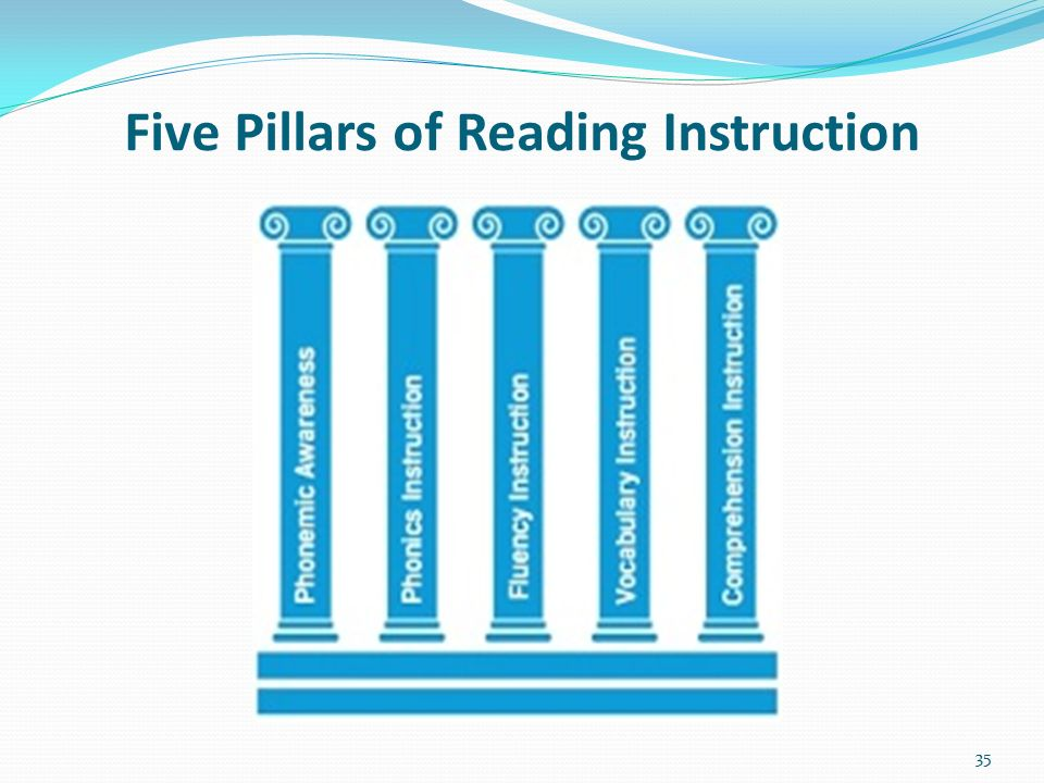 systematic phonics instruction sequence