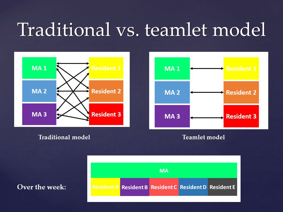 health tradition model by spector Person's identification with a traditional heritage  source: spector, r e (2000)  culturalcare: guide to heritage assessment and health traditions (5th ed.