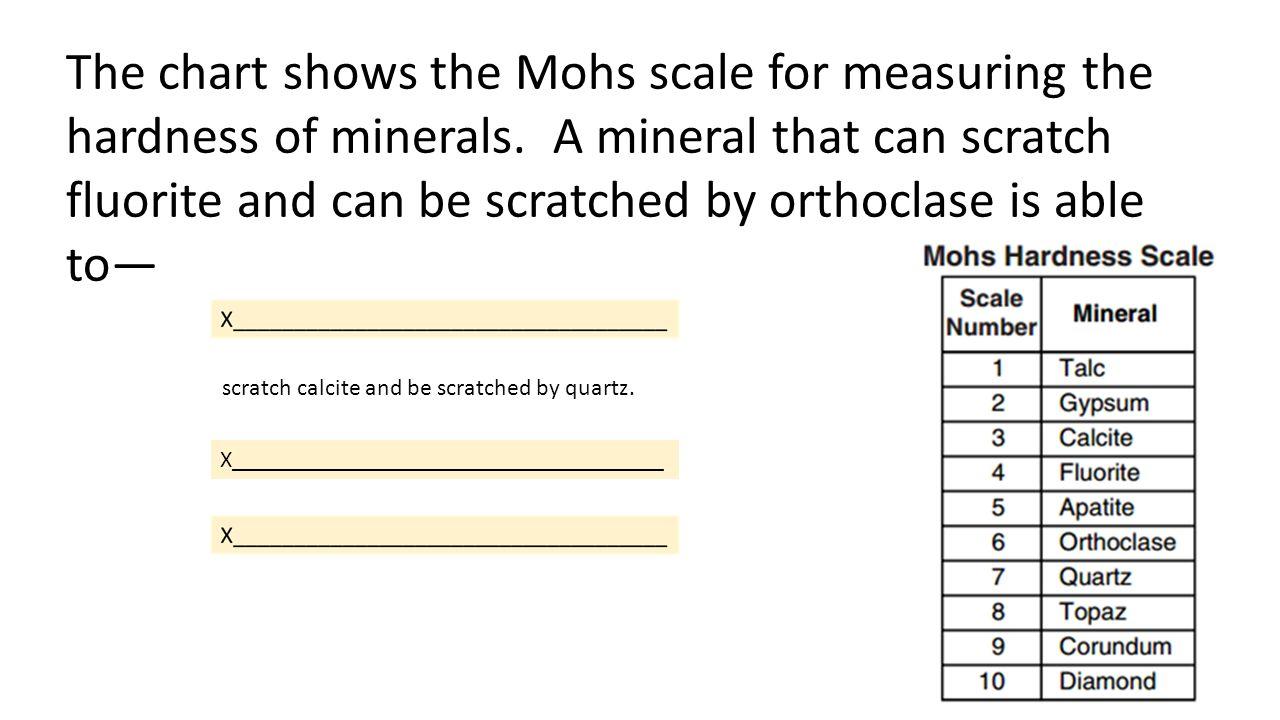 mohs hardness scale chart pdf