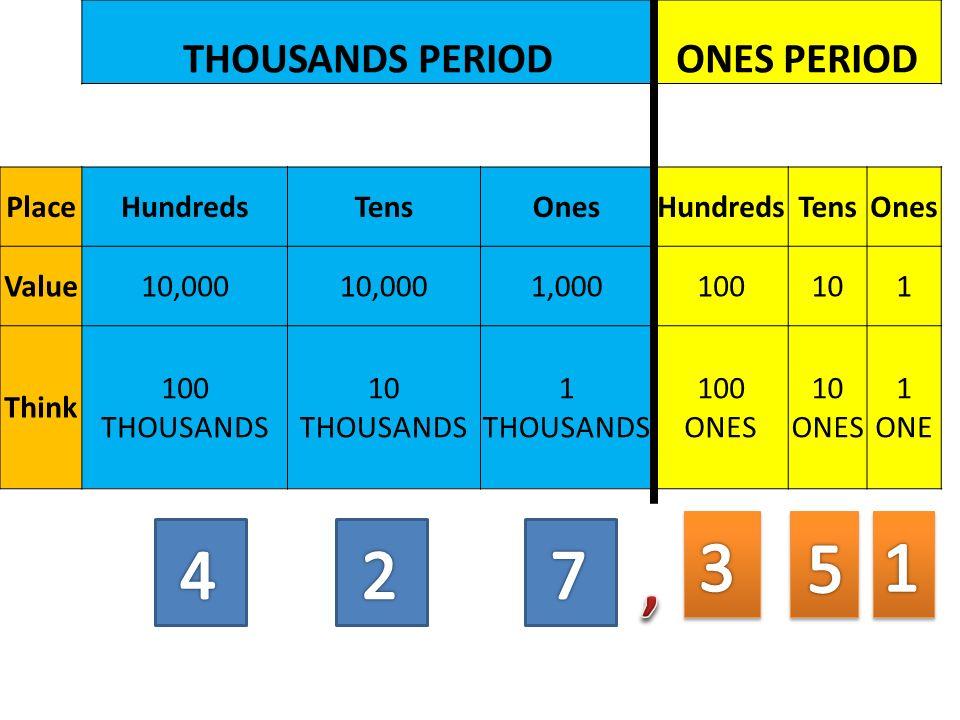 place value chart pdf hundreds tens ones