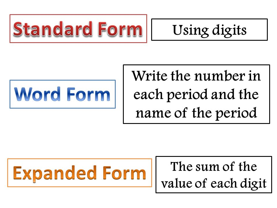 Place Value Chart Ppt Video Online Download