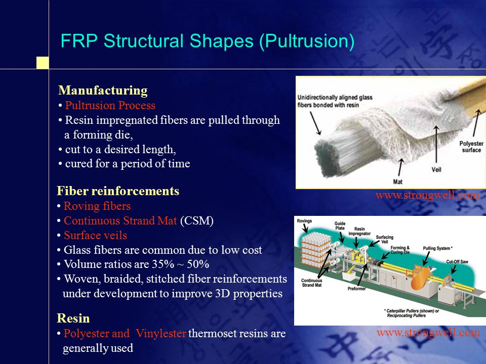 Fiberglass Structural Sections : Frp composite applications and code developments ppt