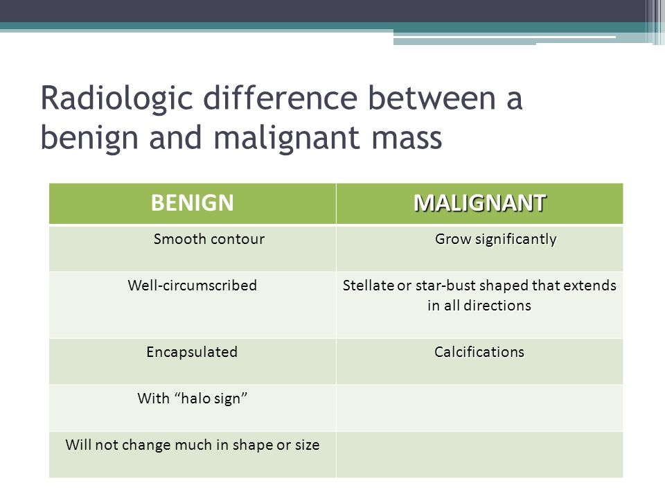 how to tell the difference between benign and malignant tumor
